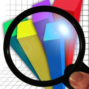 Исследования рынка БАД