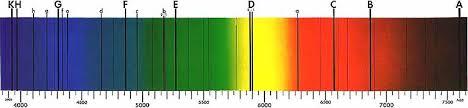 Где сделать спектральный анализ металла?