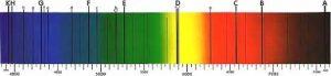 Химический спектральный анализ