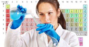 Лаборатория анализ топлива