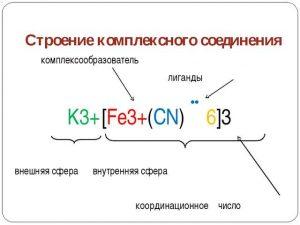 Качественное исследование комплексных соединений