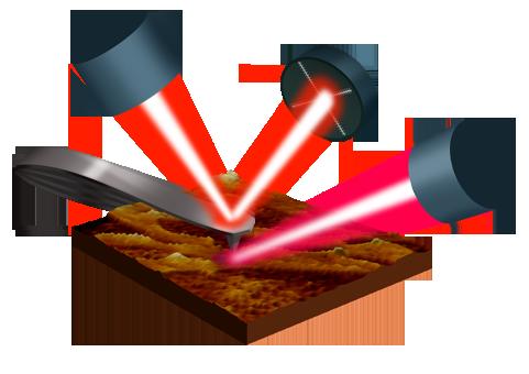 Дериватографический анализ полимеров: основная суть
