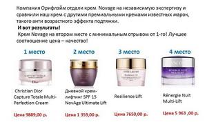 Химическая экспертиза косметических и парфюмерных средств